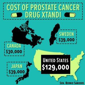 Sanders-Drug-Cost
